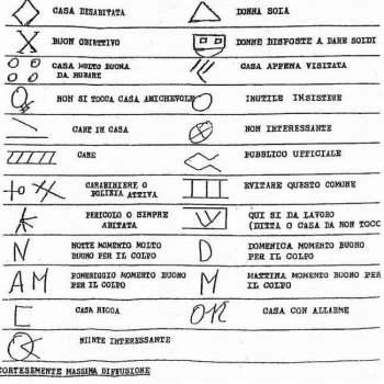 Simboli zingari